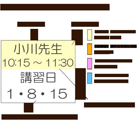 スケジュール表の見方